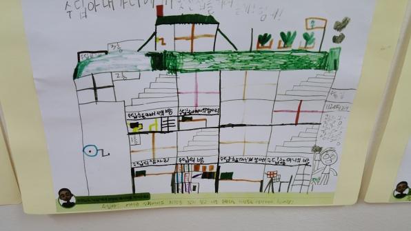 house-diagram